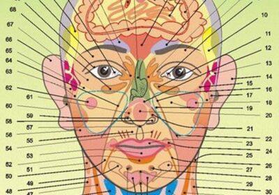 Нашите болести са изписани на лицето ни! Пълен списък!